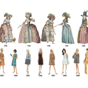 Imgur/Womens fashion in every year from 1784-1970