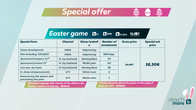 Celebrate Easter With the Special Themed Sponsorship Package